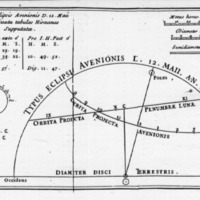 Total eclipse of the sun, May 1706
